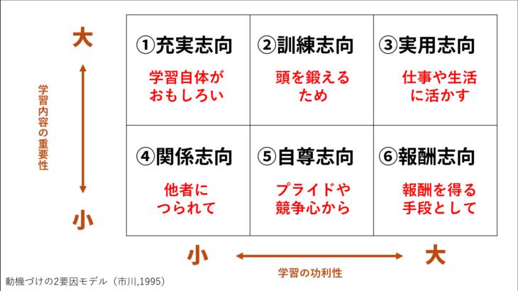 【学習動機の二要因モデル】あなたはどのタイプ?何のために学習するのか知ろう