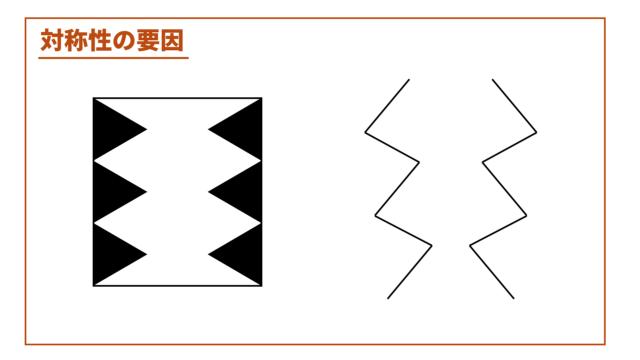 ゲシュタルト要因-対称性の要因